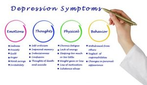 Anxiety and depression symptoms