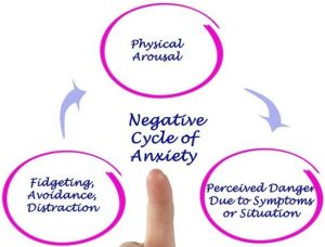 What keeps us in the cycle of anxiety